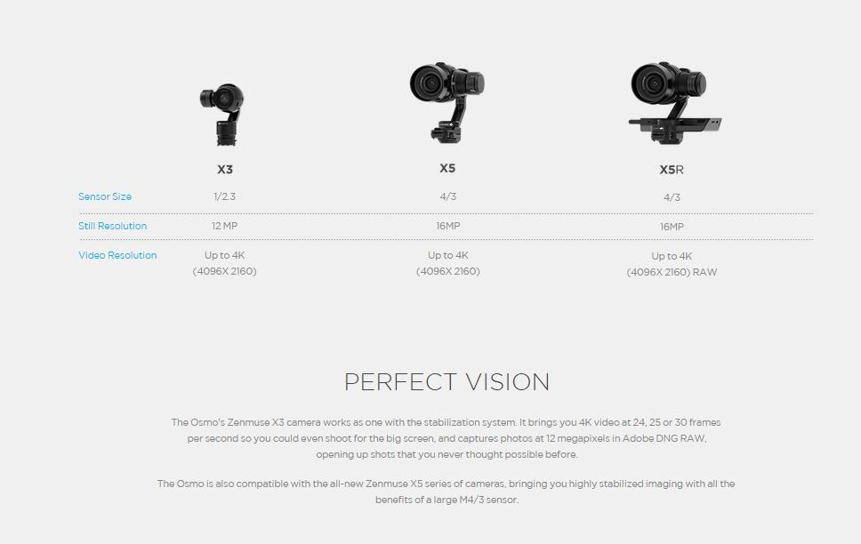 DJI OSMO Factory Refurb To As New Condition 12 Month Dji Warranty