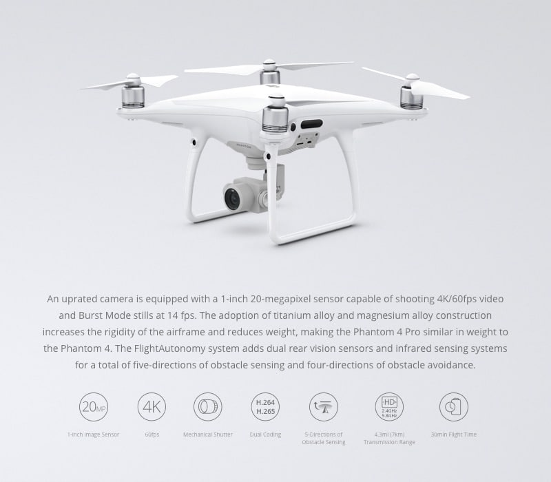 Phantom 4 Pro+ with GOLD Accessory Deal