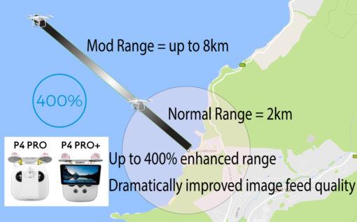 Durango-Pro-map-range
